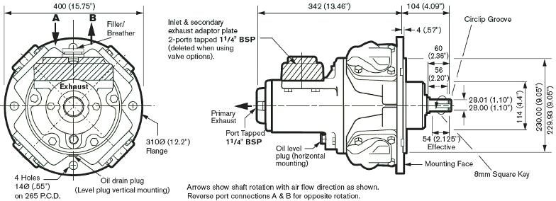 air motor Globe